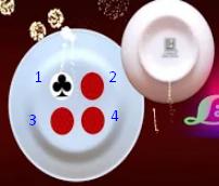 Cách nhìn vị xóc đĩa