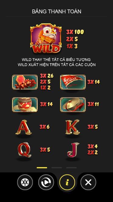 Bảng thanh toán Slot Game Múa Sư Tử - Lion Dance