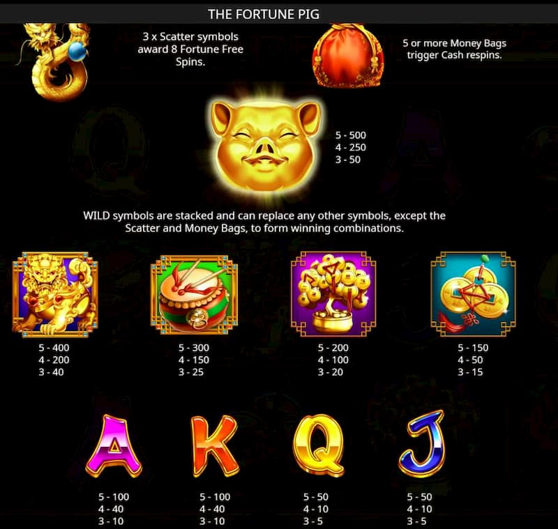 Mức thanh toán game Fortune Pig