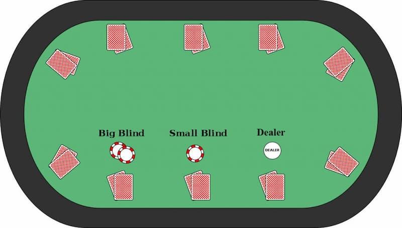Thiết lập bàn chơi Pocker